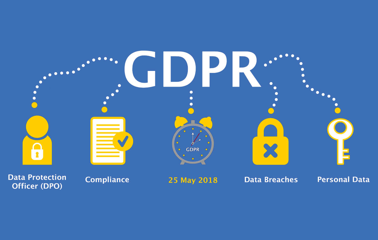 Read more about the article Απαιτεί το GDPR νέα συναίνεση από υπάρχοντες πελάτες;