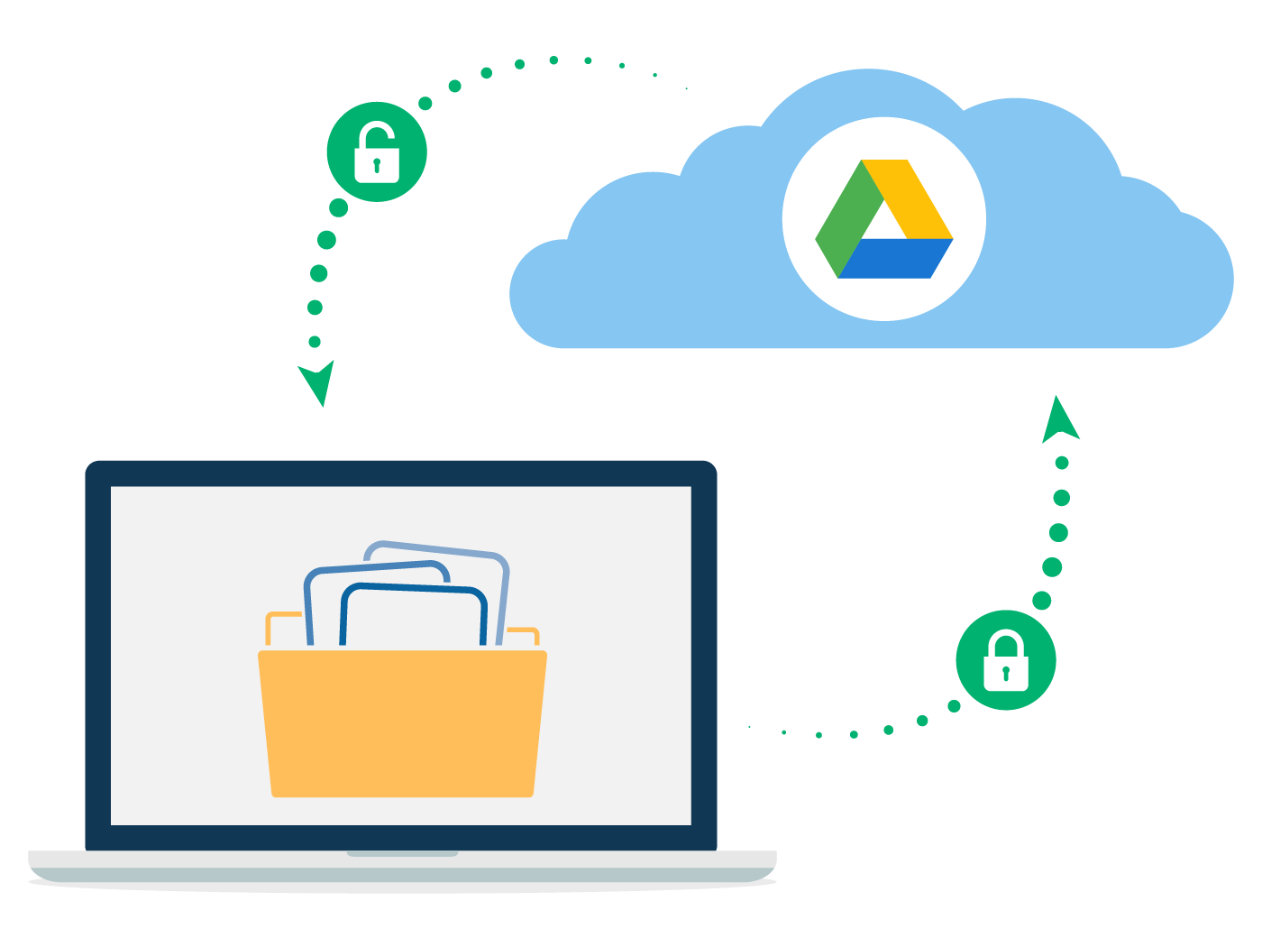 Read more about the article Google Drive: Αποθηκεύστε και μοιραστείτε τα αρχεία σας.
