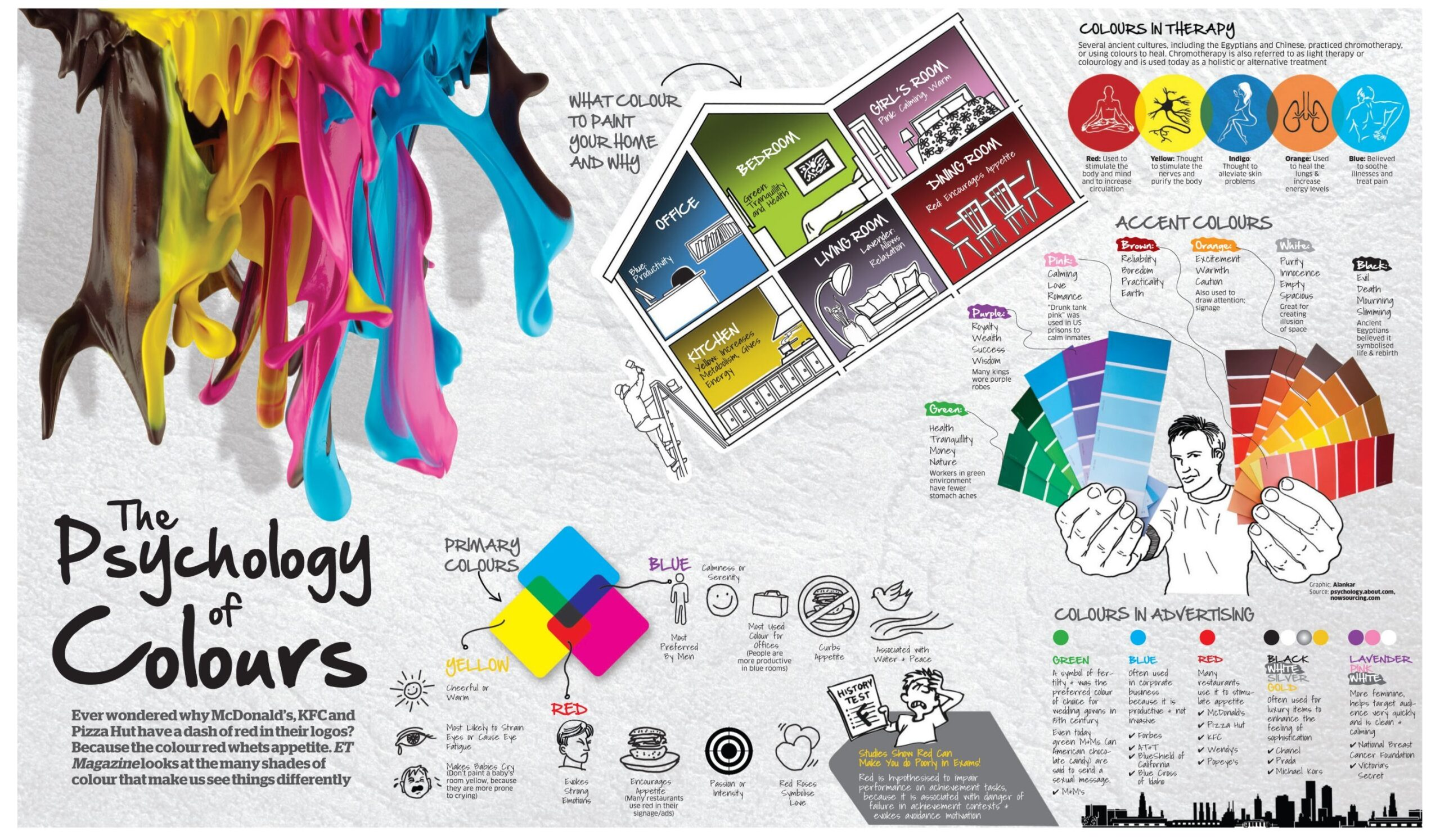 You are currently viewing 8 Tips για τα να επιλέξεις τα κατάλληλα χρώματα για το Website σου