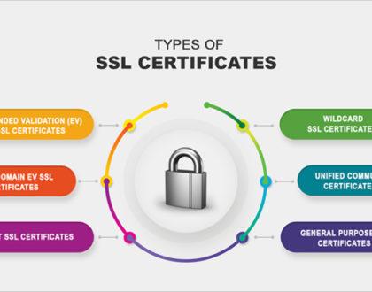 Τι είναι και Γιατί  Χρειάζεσαι το SSL Certificate!