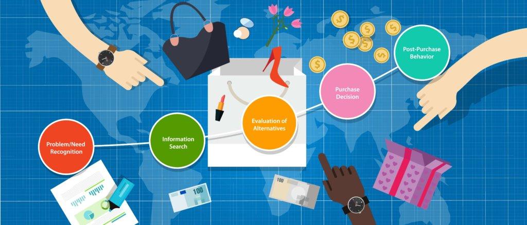 Ο Covid-19 πόσο θα αλλάξει τη συμπεριφορά των καταναλωτών μακροπρόθεσμα;